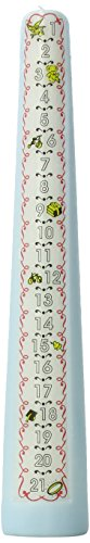 Celebration Candles 1-21 Year Numbered Birthday Candle, Blue